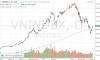Thị trường đã tạo xong đáy, VnIndex sẽ hướng tới vùng 1.200 – 1.300 điểm vào cuối năm?